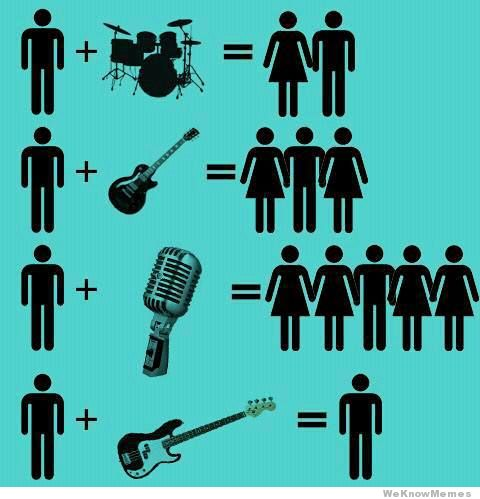 bass-player-graph